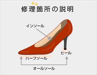 修理料金 婦人靴